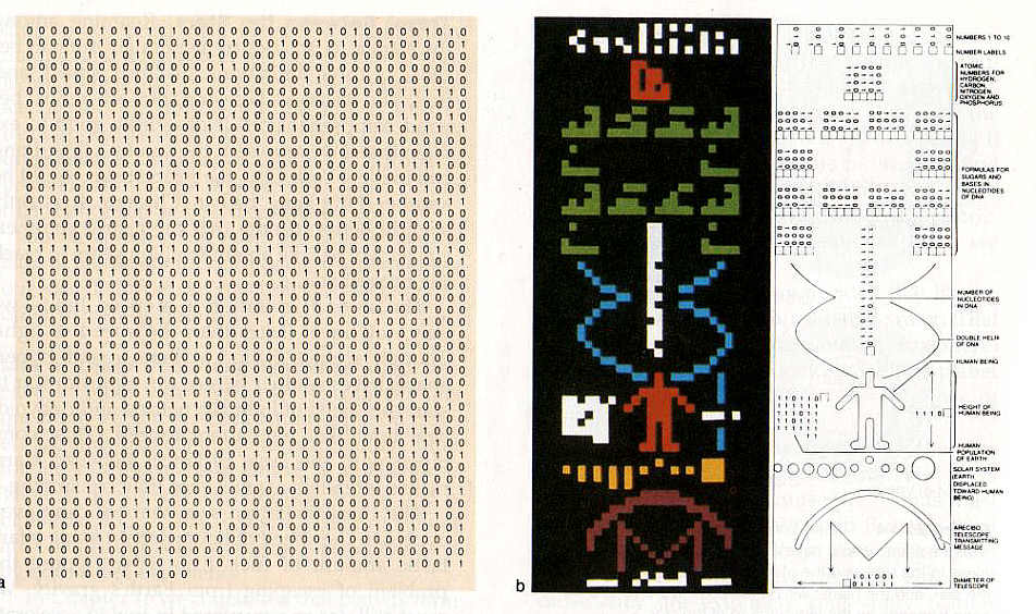Communication With Extraterrestrials Has Occurred: The Arecibo Message and the Chilbolton Reply