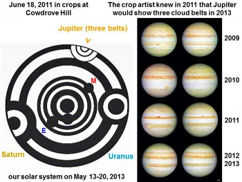 Predictions of Future Events Observed In Crop Circle Designs